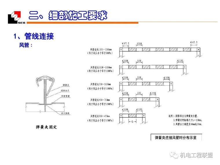 机电安装工程(水暖)质量创优_细部施工_109