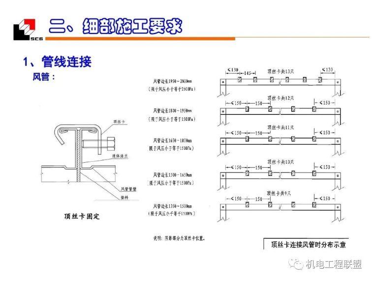 机电安装工程(水暖)质量创优_细部施工_110