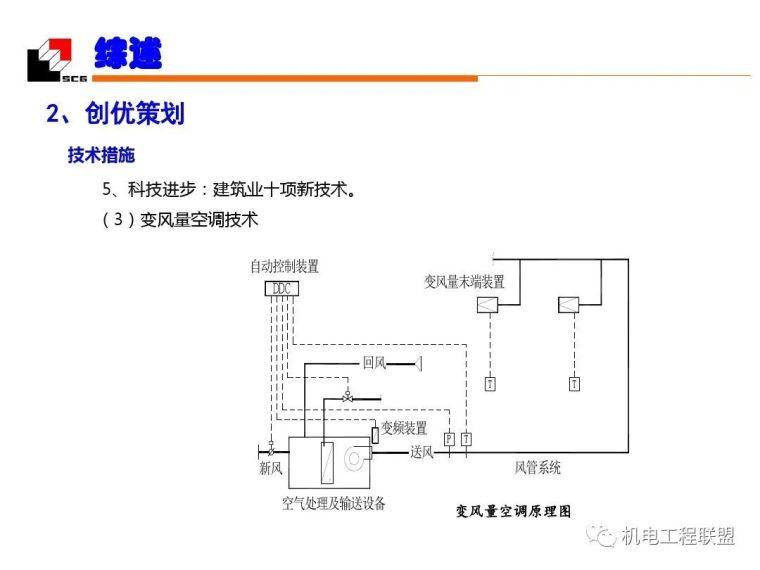 机电安装工程(水暖)质量创优_细部施工_17
