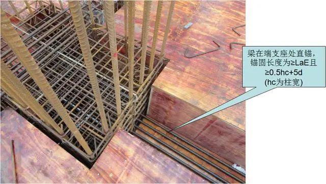 钢筋工程施工工艺,心里明白常用数据如何用_31