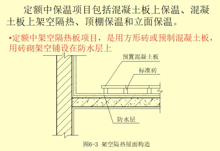 屋面防水保温防腐工程定额及工程量计算PPT-05 架空隔热屋面构造