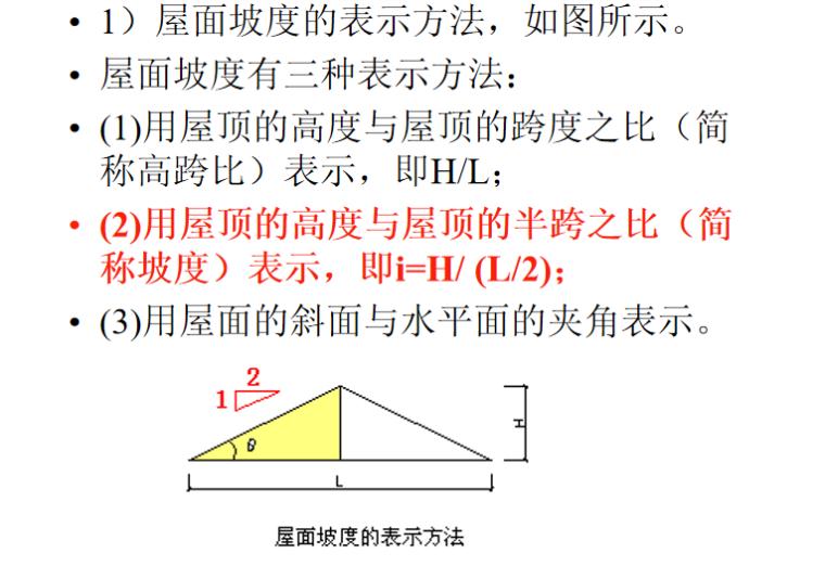 屋面防水保温防腐工程定额及工程量计算PPT-08 屋面坡度的表示方法