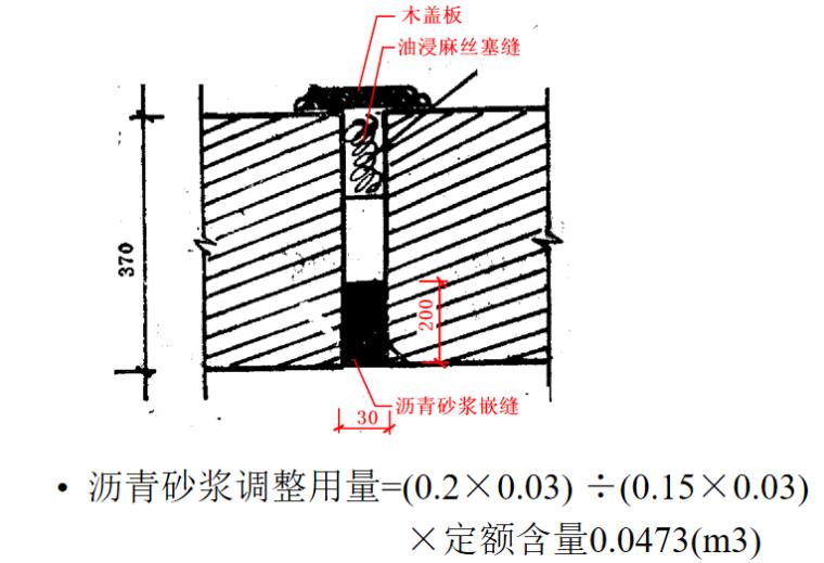 屋面防水保温防腐工程定额及工程量计算PPT-06 沥青砂浆嵌缝