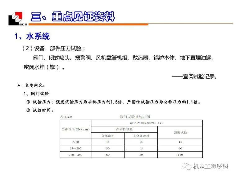 机电安装工程(水暖)质量创优_细部施工_138