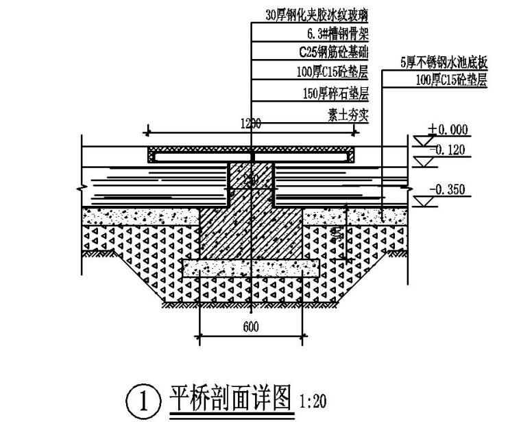 不锈钢水池及玻璃平桥详图设计 (2)