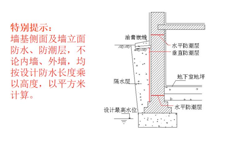 屋面防水保温防腐工程定额及工程量计算PPT-10 墙基侧面及墙立面防水、防潮层
