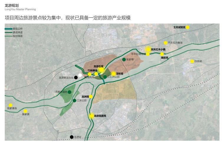 [浙江]龙游凤凰康养文旅小镇策划与规划-背景分析