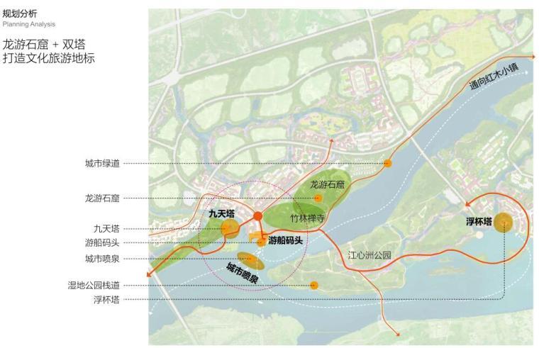 [浙江]龙游凤凰康养文旅小镇策划与规划-规划分析1