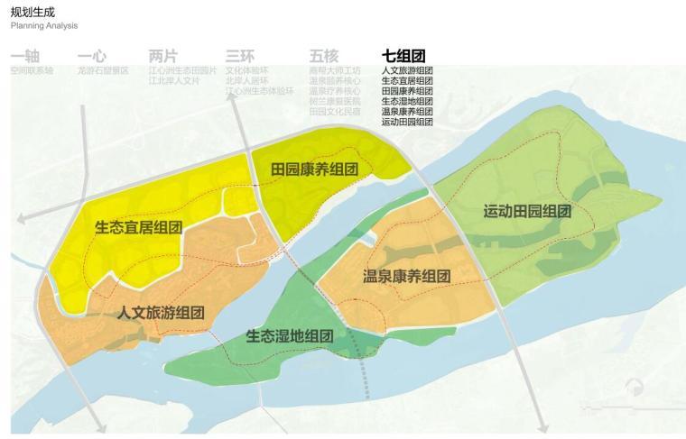 [浙江]龙游凤凰康养文旅小镇策划与规划-规划生成
