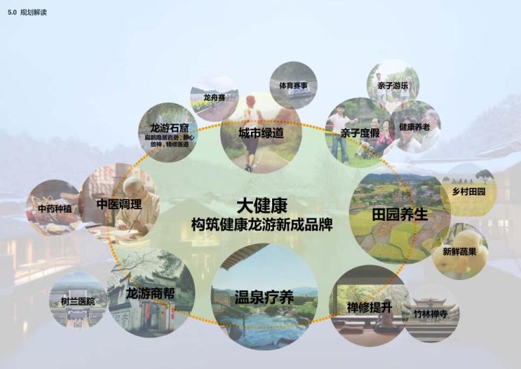 [浙江]龙游凤凰康养文旅小镇策划与规划-规划解读