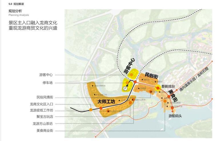[浙江]龙游凤凰康养文旅小镇策划与规划-规划分析