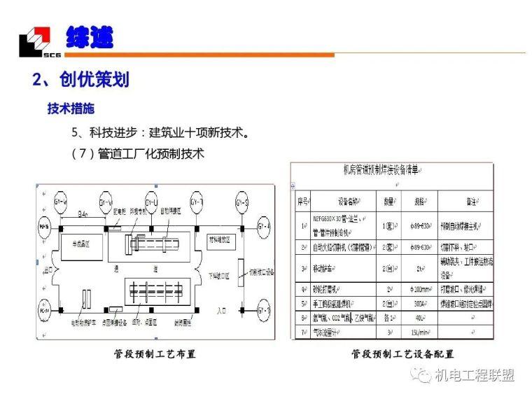机电安装工程(水暖)质量创优_细部施工_21