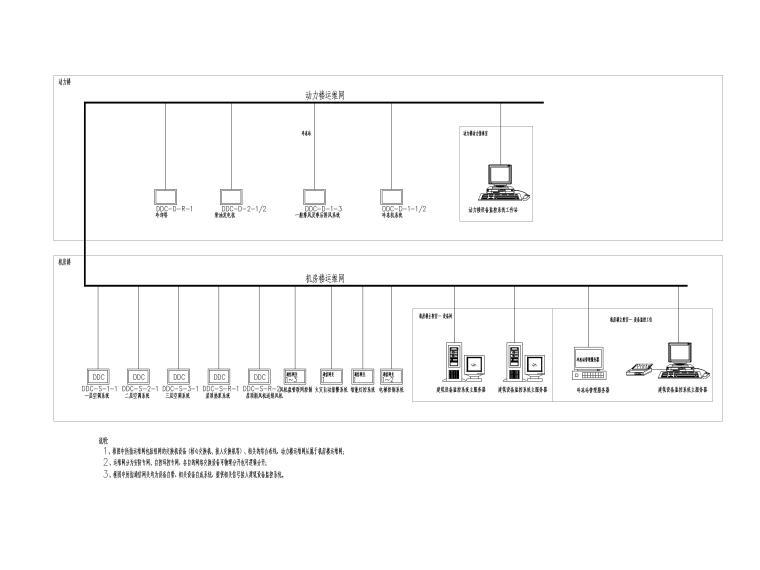 [一键下载]重庆某数据中心电气图纸(全)-[重庆]数据中心机房楼自控专项图纸-3建筑设备管理系统(BA)图