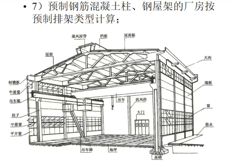 垂直运输机械及超高工程定额工程量计算PPT-03 预制排架类型