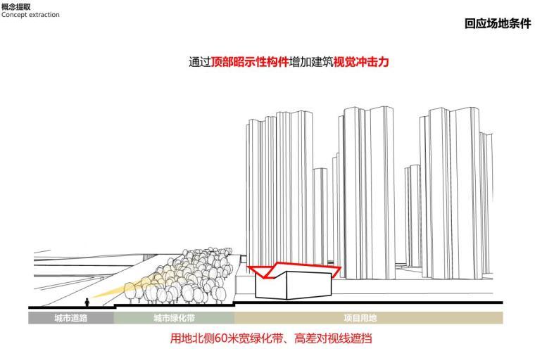 [云南]生态环串联居住区建筑方案设计竞赛-概念提取