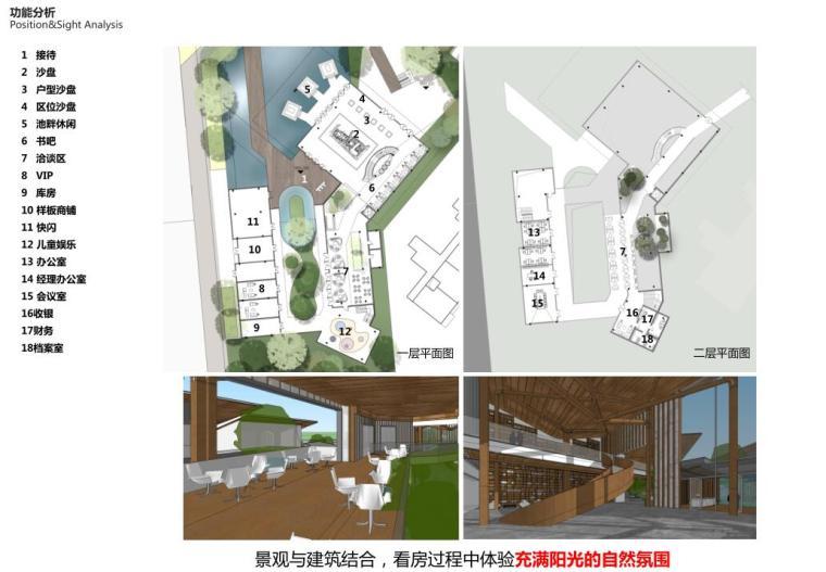 [云南]生态环串联居住区建筑方案设计竞赛-功能分析