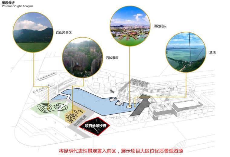 [云南]生态环串联居住区建筑方案设计竞赛-景观分析1