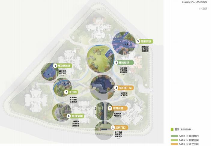 [重庆]滨水互动型社区花园景观设计-景观功能分区