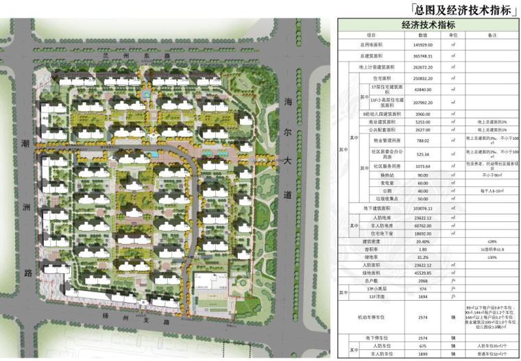 [山东]青岛新中式风格生态区豪宅建筑方案-总图及经济技术指标