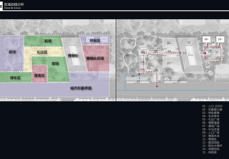 [江苏]滨水高层+洋房住宅投标方案-2019年-区域动线分析