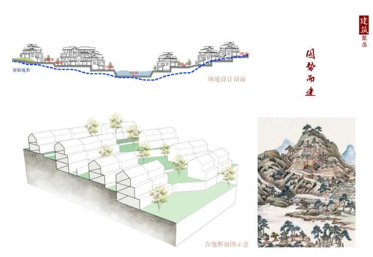 [北京]新中式风格山地住宅投标方案设计-场地设计剖面