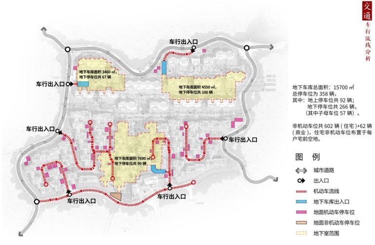 [北京]新中式风格山地住宅投标方案设计-车型流线分析