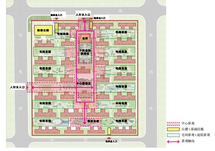 [天津]现代欧式艺术教育学区房景观设计-景观结构布局