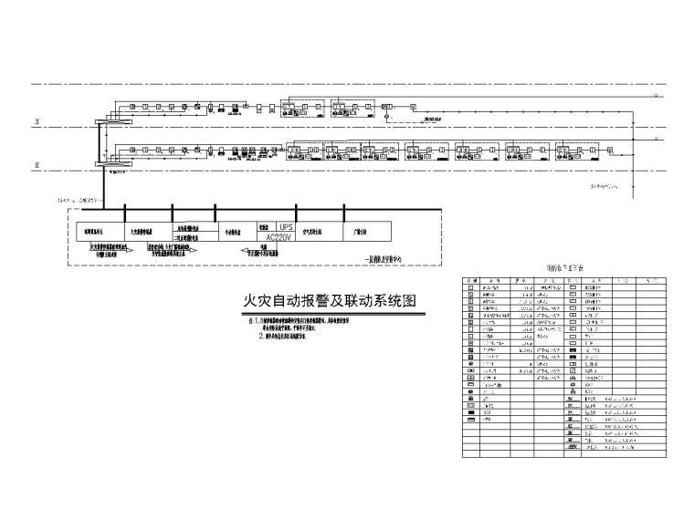 [一键下载]重庆某数据中心电气图纸(全)-[重庆]数据机房中心智能化招标图-5火灾报警及联动控制系统图