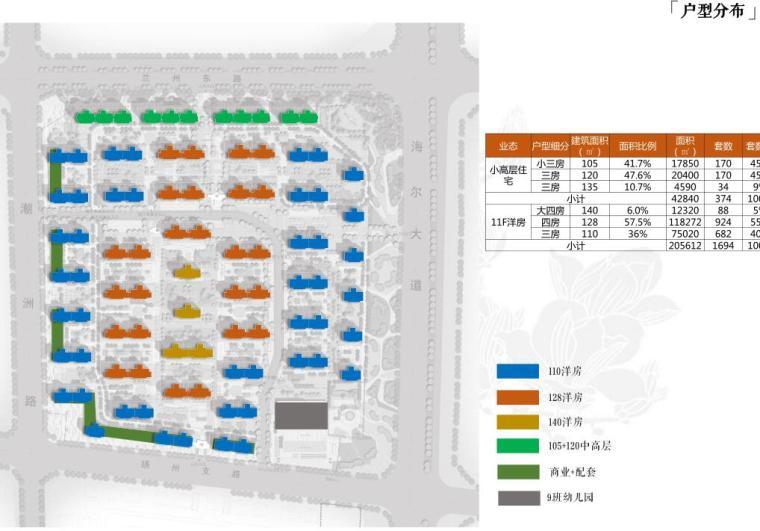 [山东]青岛新中式风格生态区豪宅建筑方案-户型分布