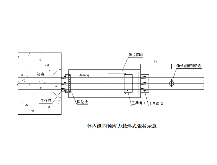 [浙江]跨海大桥张拉压浆技术专项方案-悬浮式张拉示意