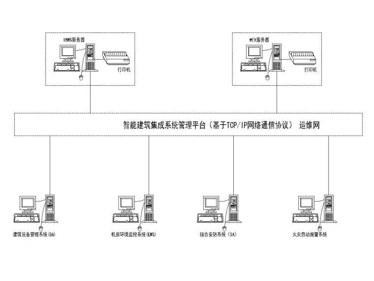 [一键下载]重庆某数据中心电气图纸(全)-[重庆]数据机房中心智能化招标图-8智能化系统集成图