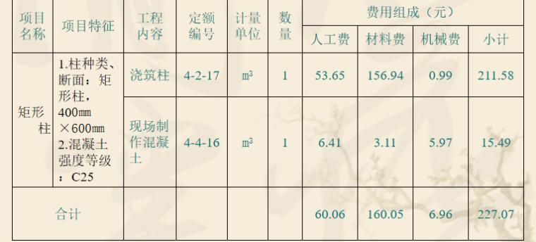 建筑工程工程量清单计价办法的应用PPT-02 矩形柱费用组成