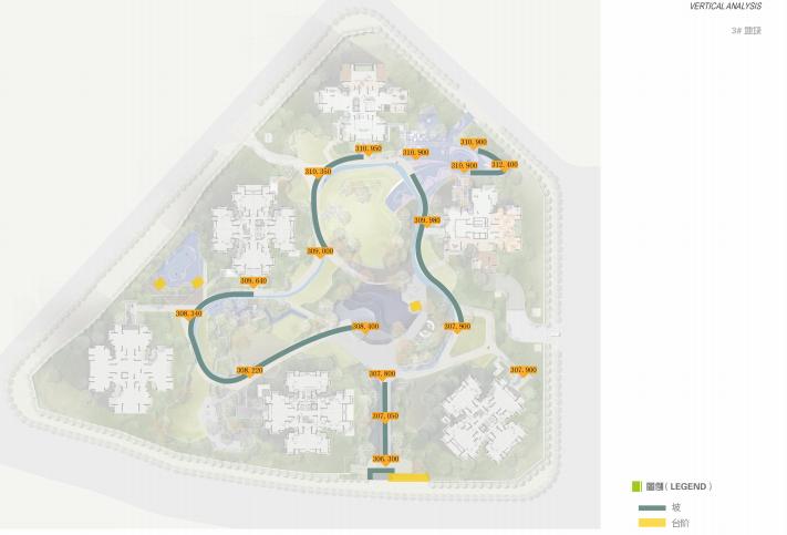 [重庆]滨水互动型社区花园景观设计-坡向分析