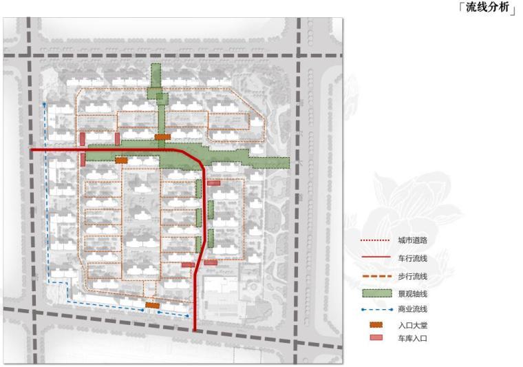 [山东]青岛新中式风格生态区豪宅建筑方案-流线分析