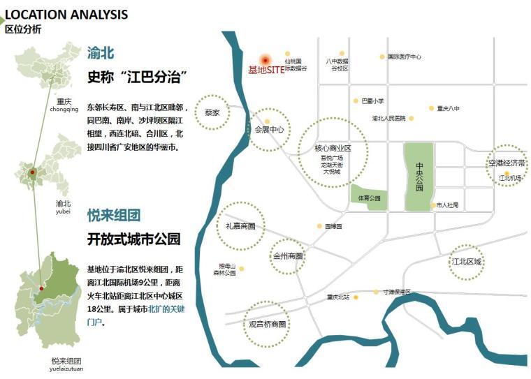 [重庆]两江新区新中式山地住宅投标方案-区位分析