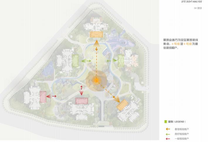 [重庆]滨水互动型社区花园景观设计-场地视线分析
