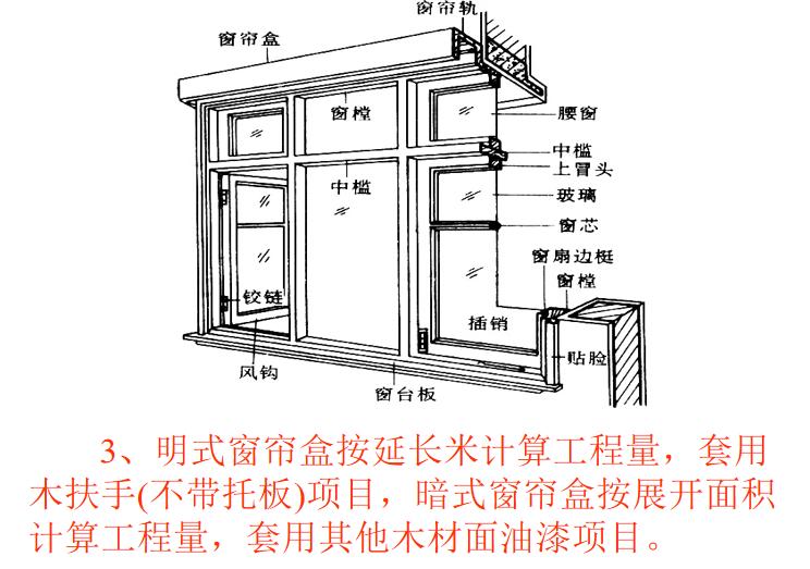 油漆涂料及裱糊工程计量与计价实务PPT-05 明式窗帘盒