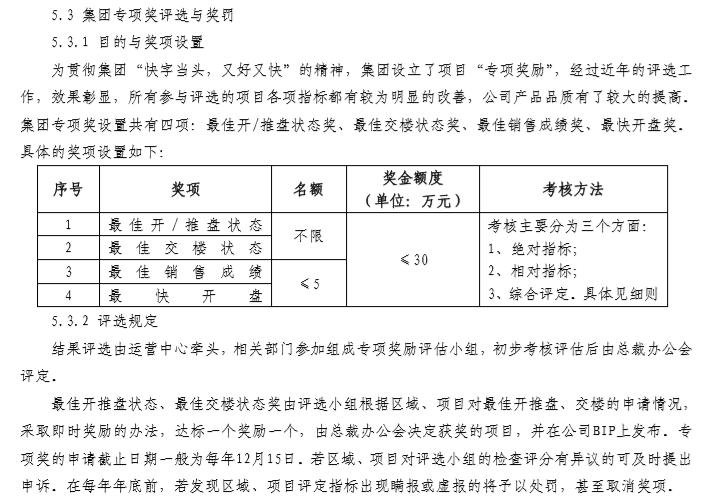 知名地产工程质量技术管理手册(57页)-目的与奖项设臵