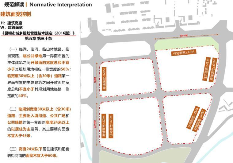 [云南]滨江邻里社区居住区规划建筑方案-建筑面宽控制