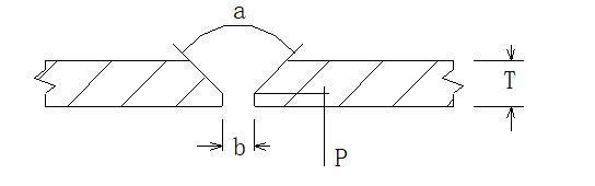 压力管道安装施工方案-坡口尺寸表和示意图