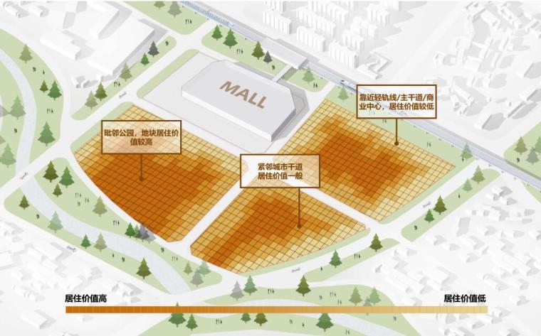 [云南]滨江邻里社区居住区规划建筑方案-居住价值
