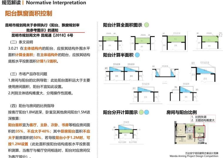 [云南]滨江邻里社区居住区规划建筑方案-阳台飘窗面积控制
