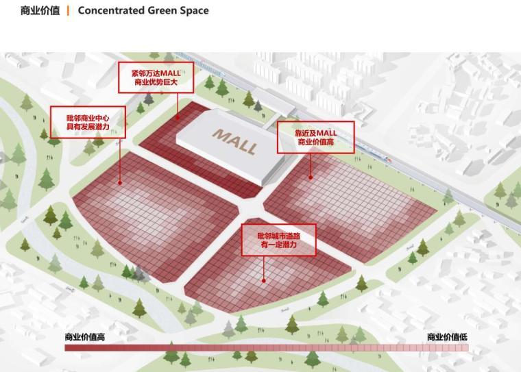 [云南]滨江邻里社区居住区规划建筑方案-商业价值
