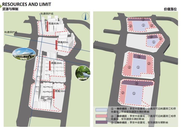 [重庆]两江新区新中式山地住宅投标方案-资源与限制