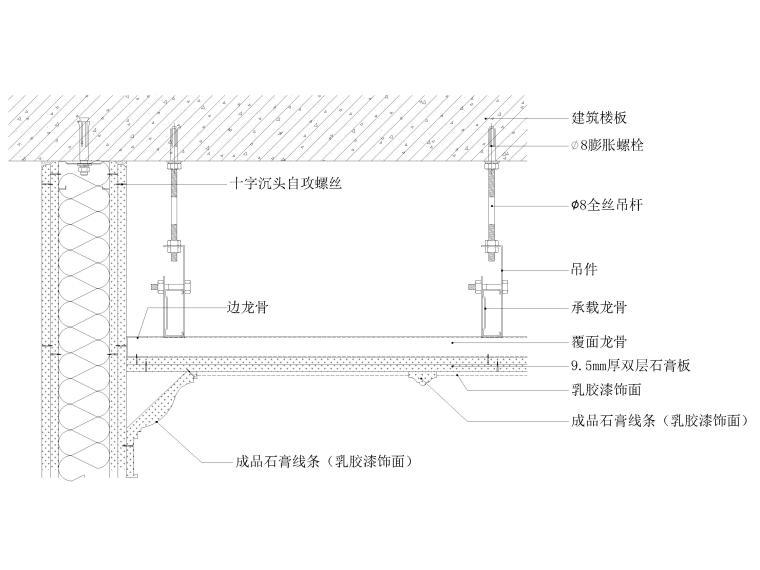 通用天花,墙面,地坪,门表节点大样详图-石膏板吊顶节点图(阴角,顶面石膏线条)