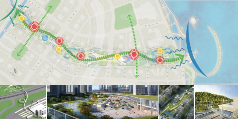 [浙江]温州滨江商务区中央绿轴景观设计-景观分析