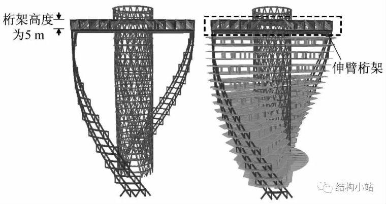 [案例欣赏]世界各地超高层扭转结构赏析_18