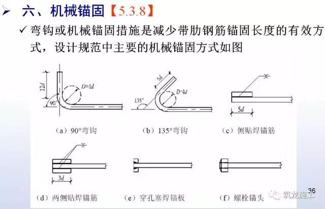 最难搞懂的钢筋工程,规范是这样说的!_35