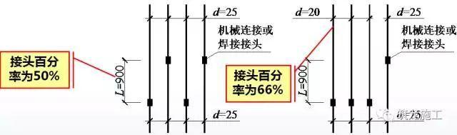 最难搞懂的钢筋工程,规范是这样说的!_45