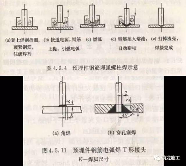 最难搞懂的钢筋工程,规范是这样说的!_48